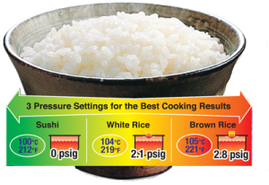 best japanese rice cooker, Ultimate Guide to the Best Japanese Rice Cooker